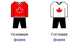 основная и гостевая формы сборной Канады по хоккею